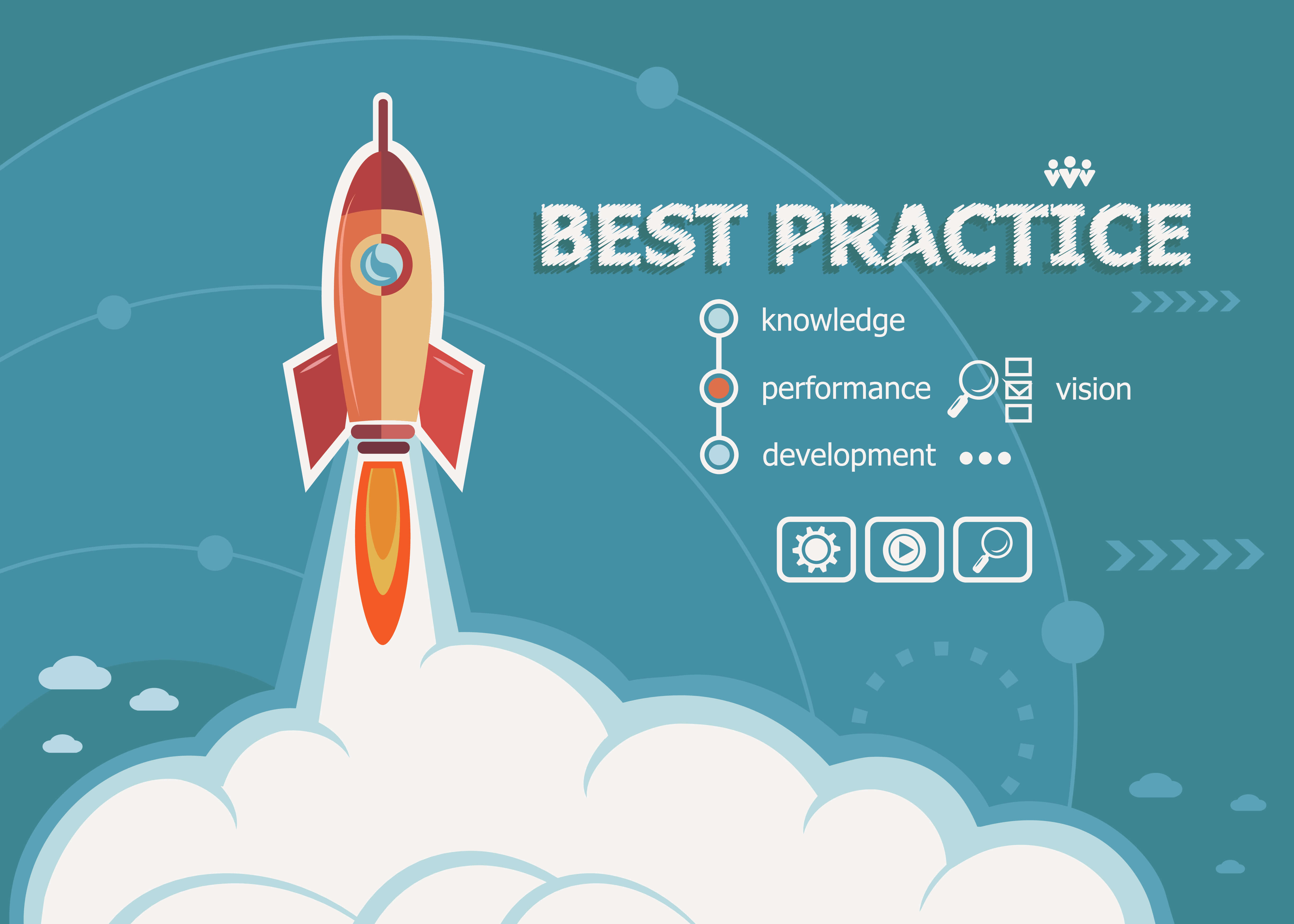 Best Practices for Software Development Success